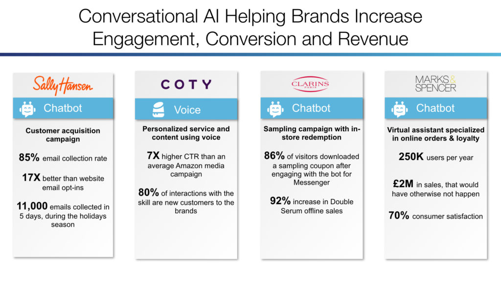 Company Examples for Conversational AI Chatbots