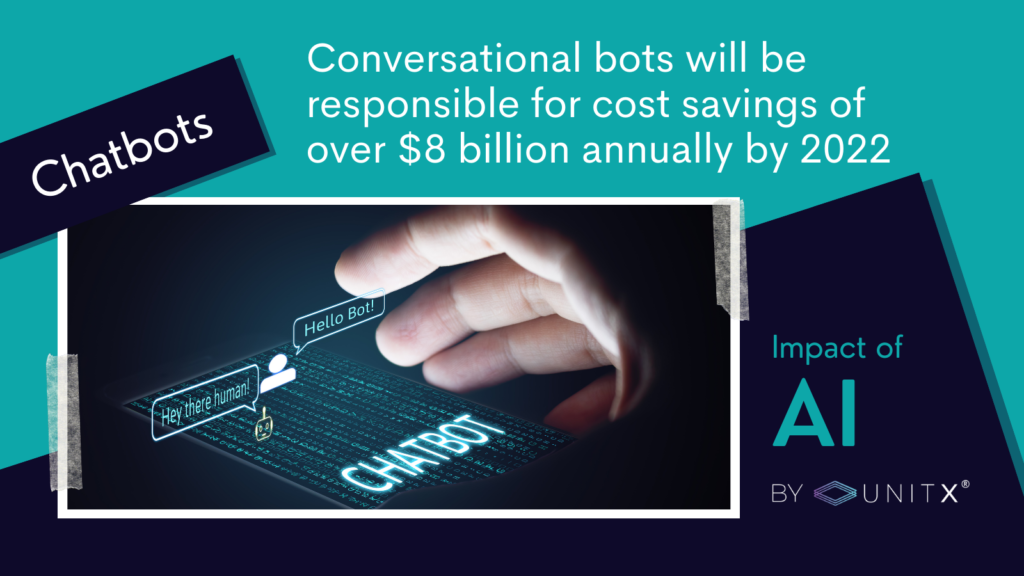 Infographic on Conversational AI Chatbots